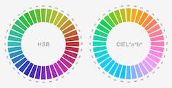 posts/farben/hsb-vs-cielab.png