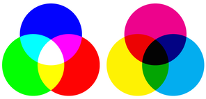 RGB vs. CMYK